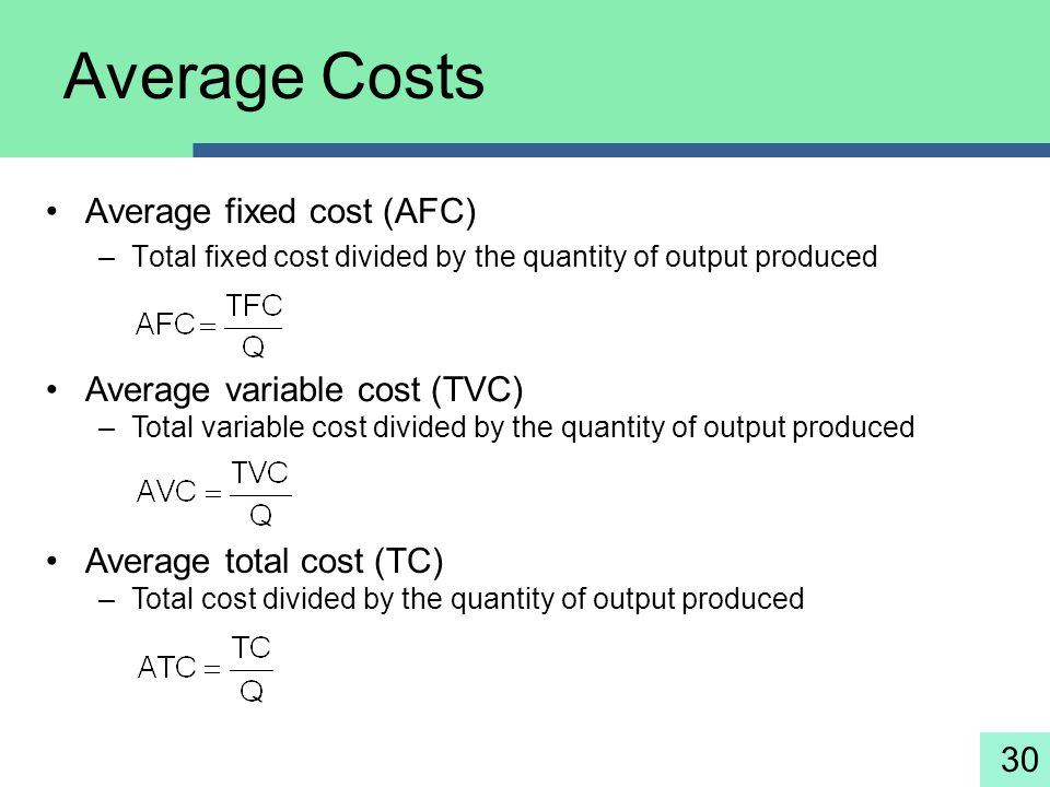Average Costs Average fixed cost (AFC) Average variable cost (TVC)