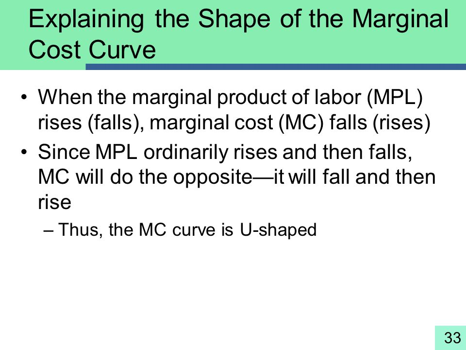 Explaining the Shape of the Marginal Cost Curve