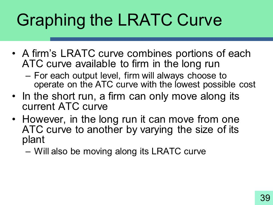 Graphing the LRATC Curve