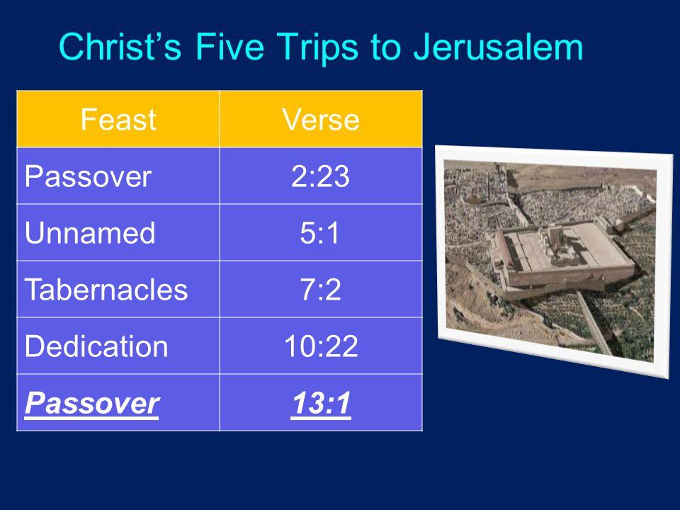 Christ's Five Trips to Jerusalem