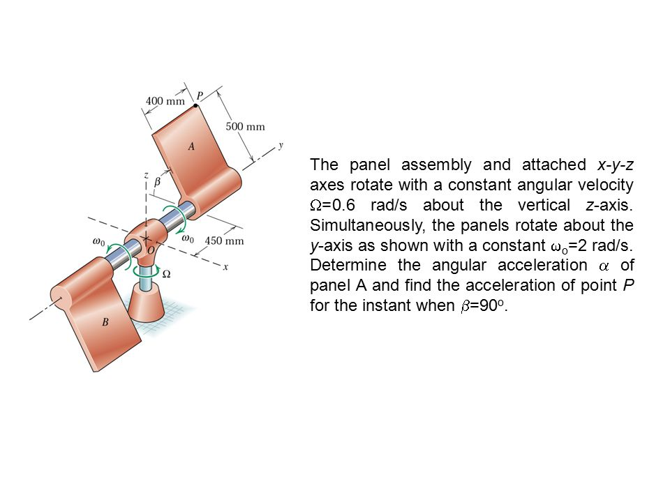 The panel assembly and attached x-y-z axes rotate with a constant angular velocity =0.6 rad/s about the vertical z-axis.