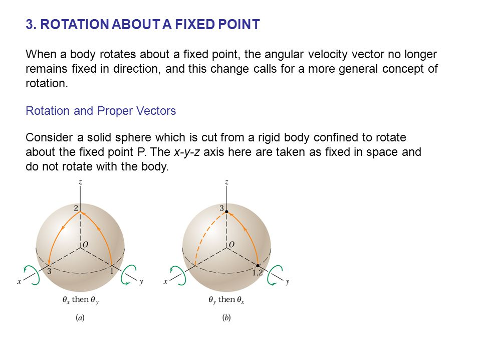 3. ROTATION ABOUT A FIXED POINT