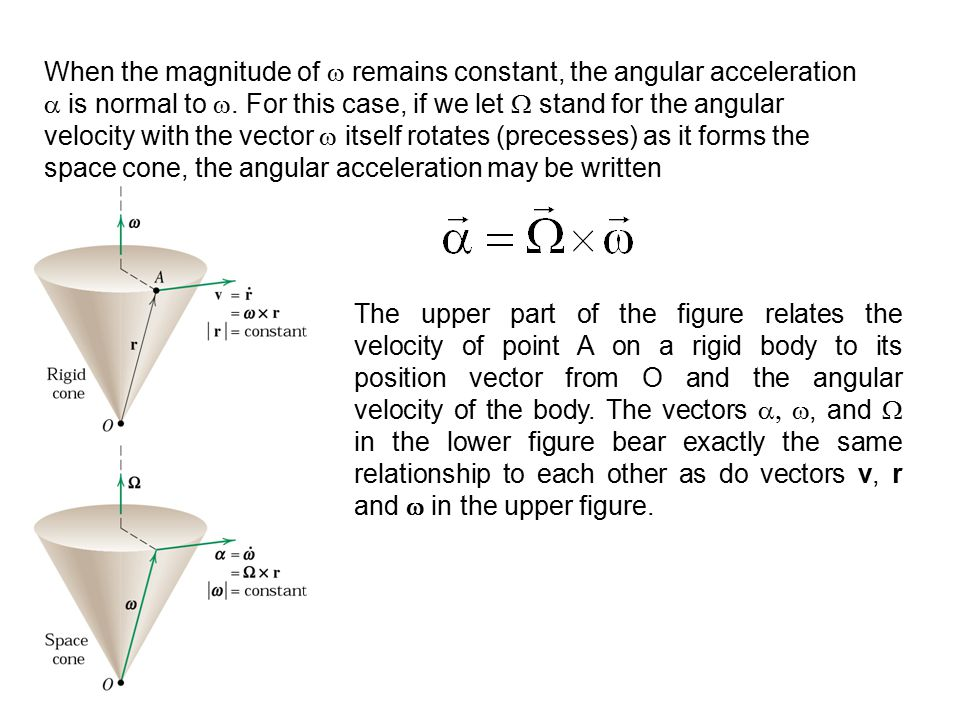 When the magnitude of w remains constant, the angular acceleration a is normal to w. For this case, if we let  stand for the angular velocity with the vector w itself rotates (precesses) as it forms the space cone, the angular acceleration may be written