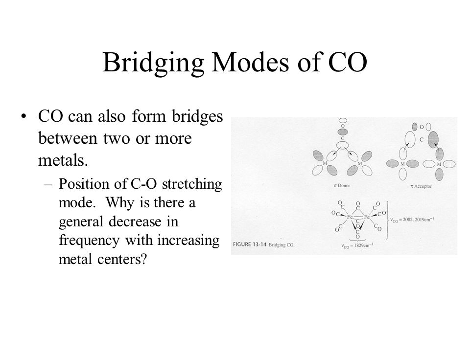 Bridging Modes of CO CO can also form bridges between two or more metals.
