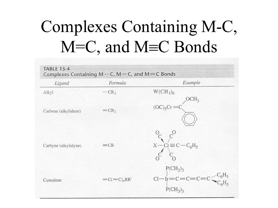 Complexes Containing M-C, M=C, and MC Bonds