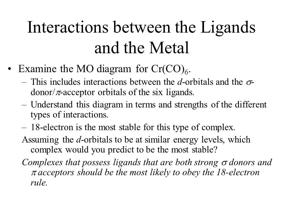 Interactions between the Ligands and the Metal