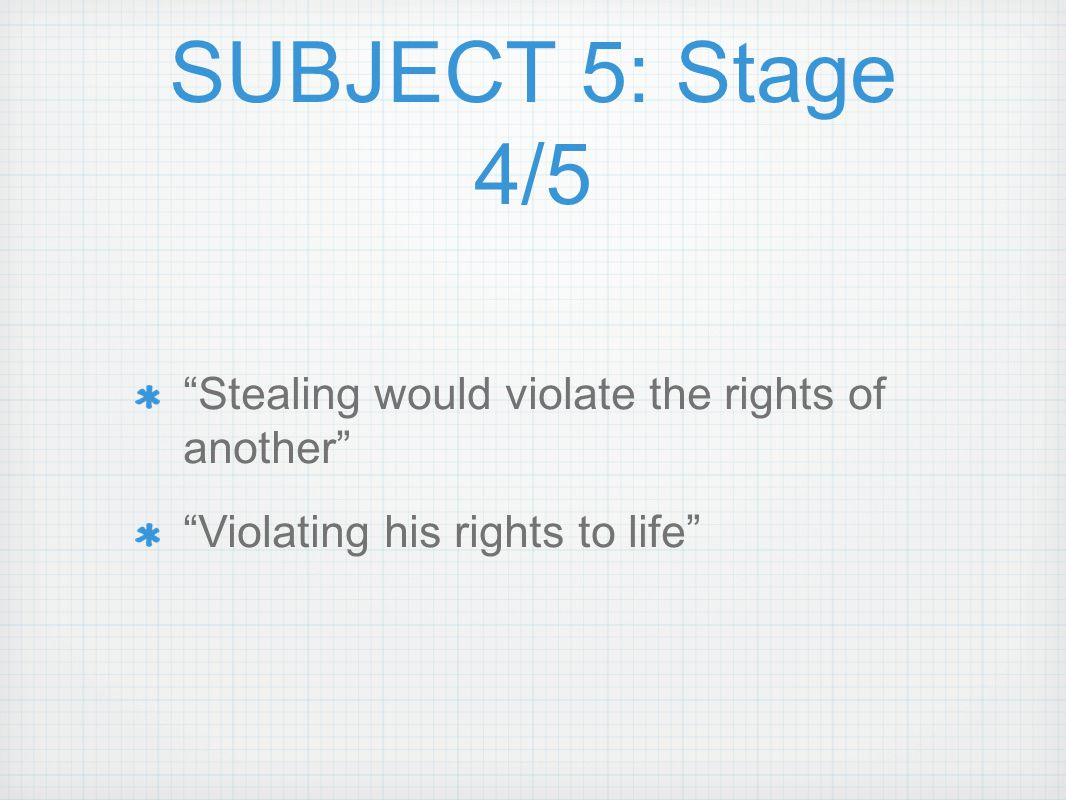 SUBJECT 5: Stage 4/5 Stealing would violate the rights of another