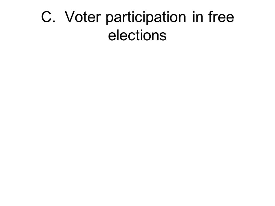 C. Voter participation in free elections