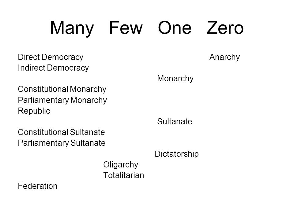 Many Few One Zero Direct Democracy Anarchy Indirect Democracy Monarchy