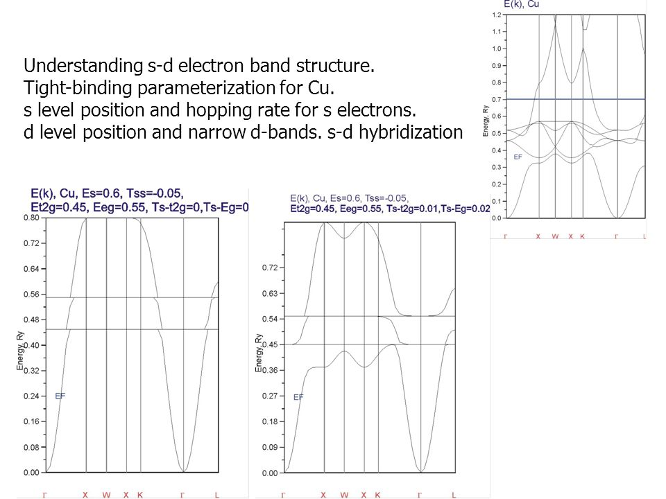 Understanding s-d electron band structure.