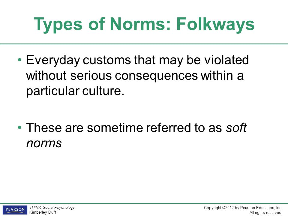 Types of Norms: Folkways