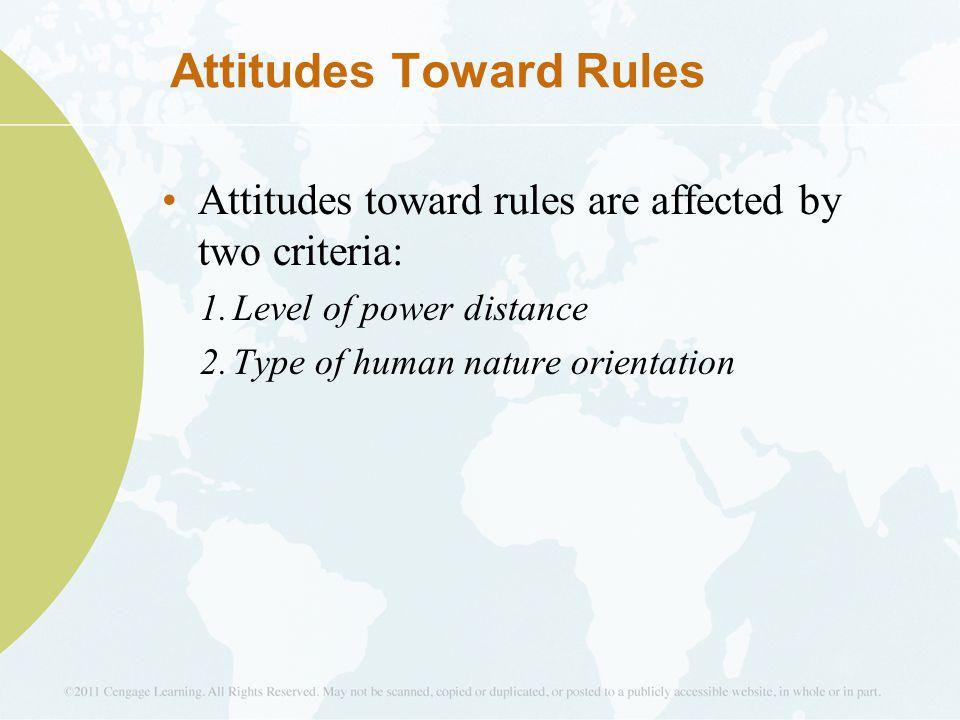 Attitudes Toward Rules