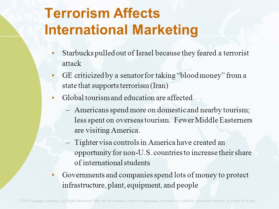 Terrorism Affects International Marketing