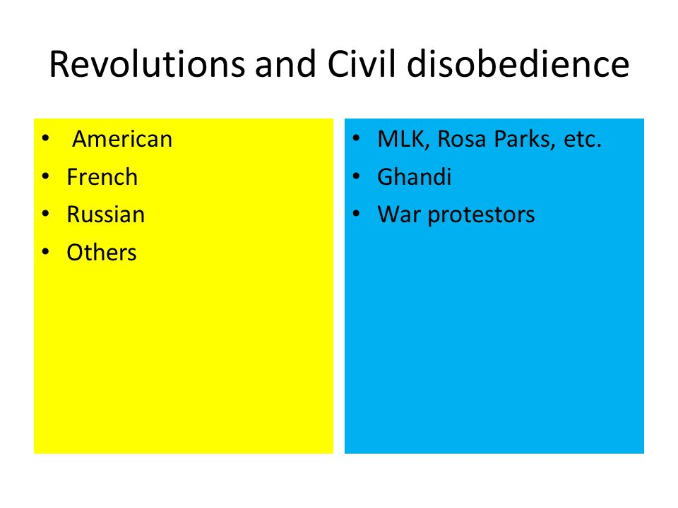 Revolutions and Civil disobedience