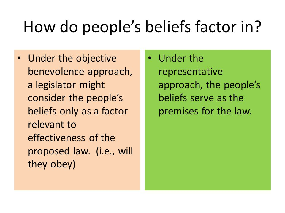 How do people's beliefs factor in