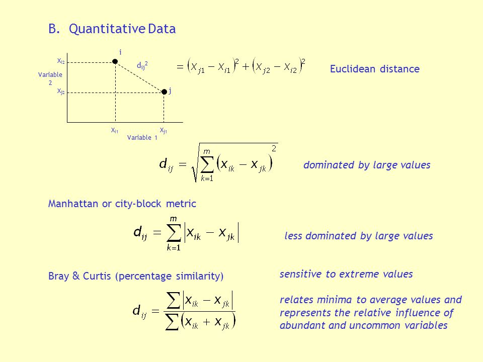 B. Quantitative Data Euclidean distance dominated by large values