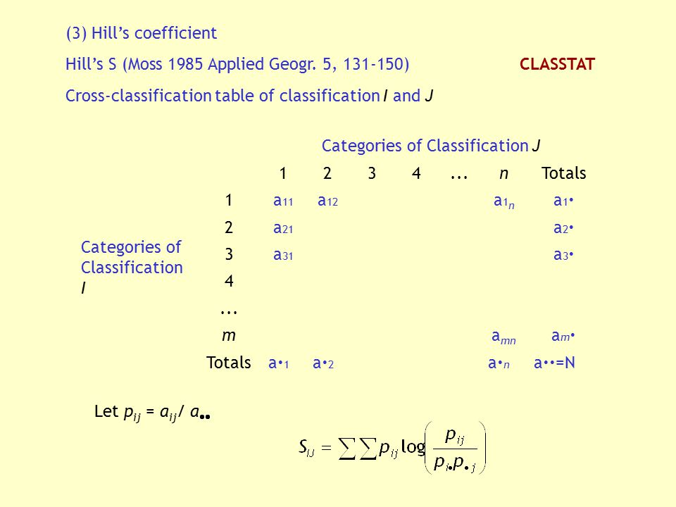 Categories of Classification J