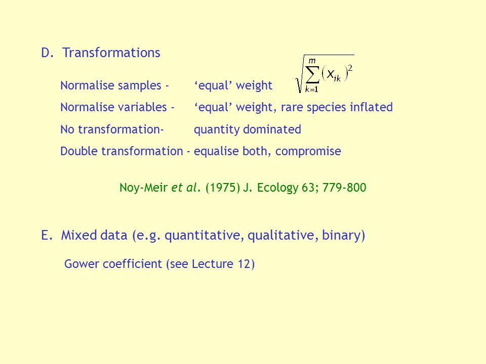 Noy-Meir et al. (1975) J. Ecology 63; 779-800