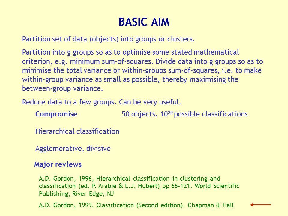 BASIC AIM Partition set of data (objects) into groups or clusters.