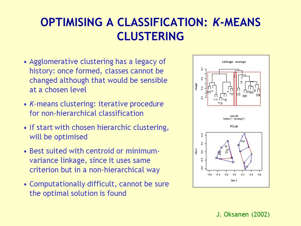 OPTIMISING A CLASSIFICATION: K-MEANS CLUSTERING