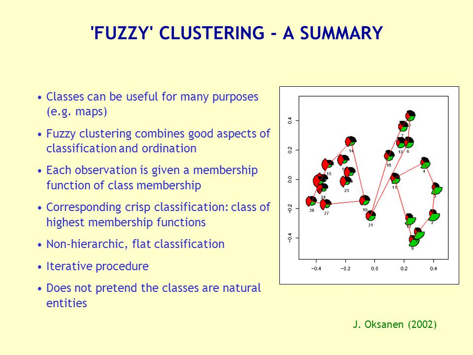 FUZZY CLUSTERING - A SUMMARY