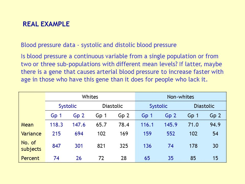 REAL EXAMPLE Blood pressure data - systolic and distolic blood pressure.