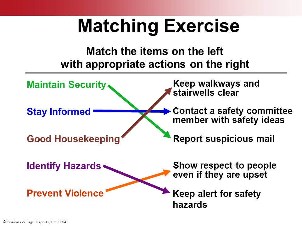 Match the items on the left with appropriate actions on the right