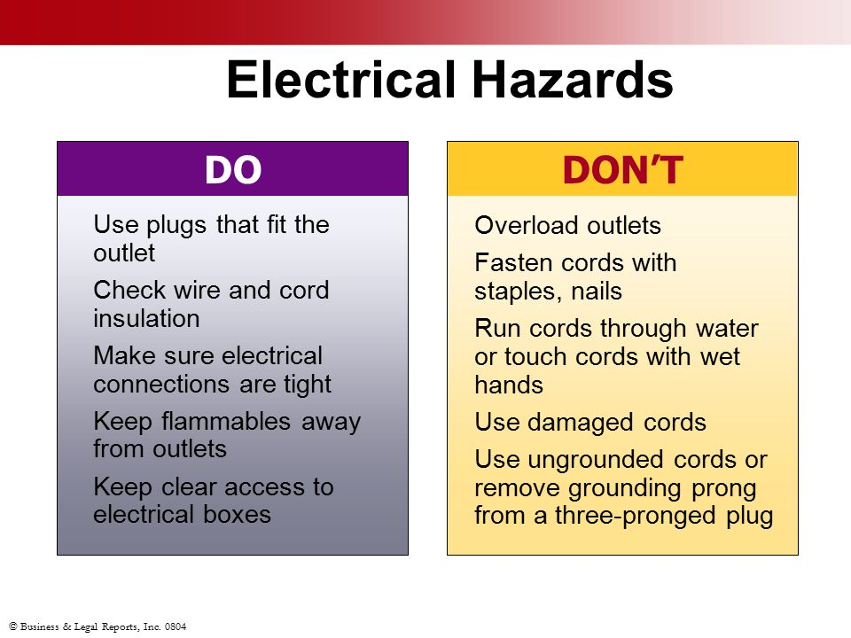 Electrical Hazards DO DON'T Use plugs that fit the outlet