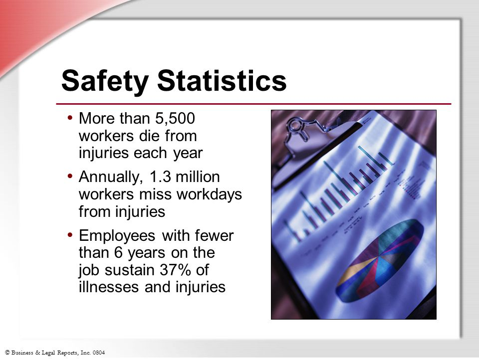 Safety Statistics More than 5,500 workers die from injuries each year