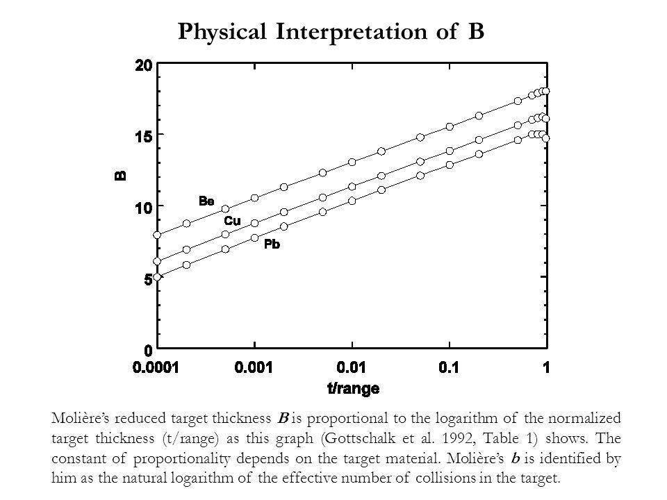Physical Interpretation of B