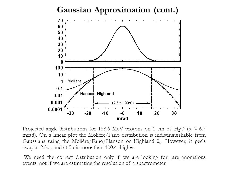 Gaussian Approximation (cont.)