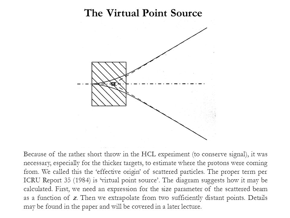 The Virtual Point Source