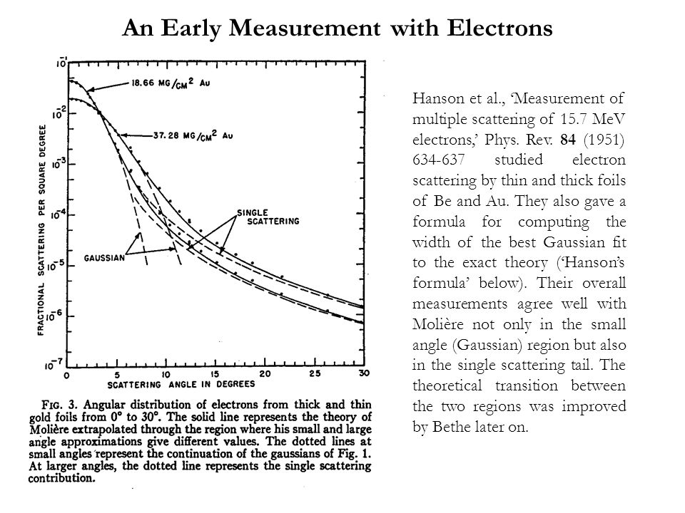 An Early Measurement with Electrons