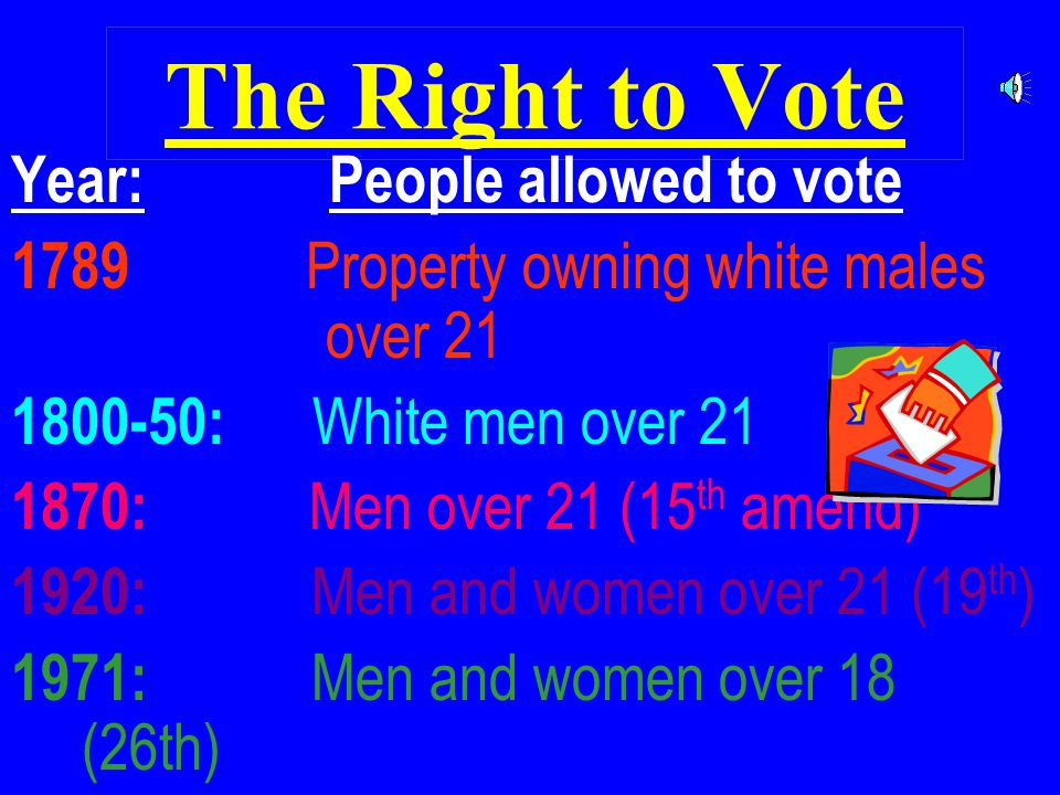 The Right to Vote Year: People allowed to vote