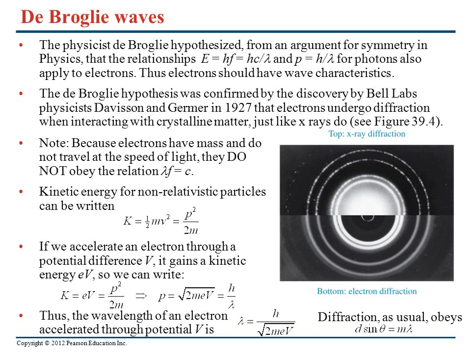 De Broglie waves