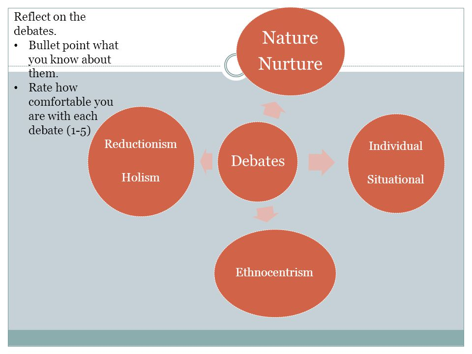 Nature Nurture Individual Reductionism Reflect on the debates.