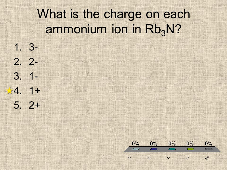 What is the charge on each ammonium ion in Rb3N