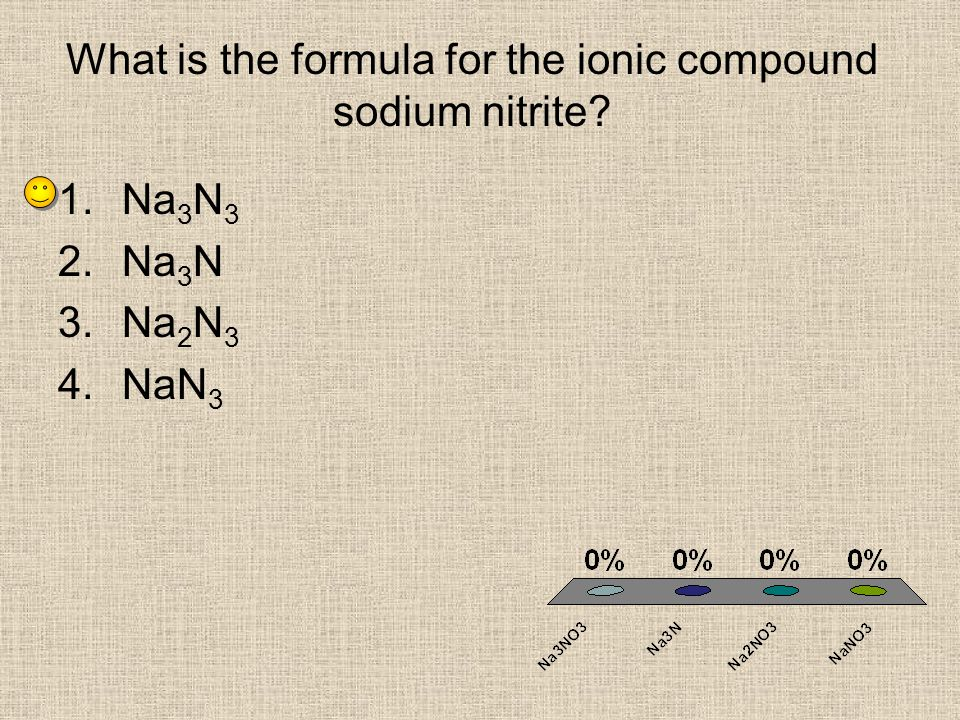 What is the formula for the ionic compound sodium nitrite