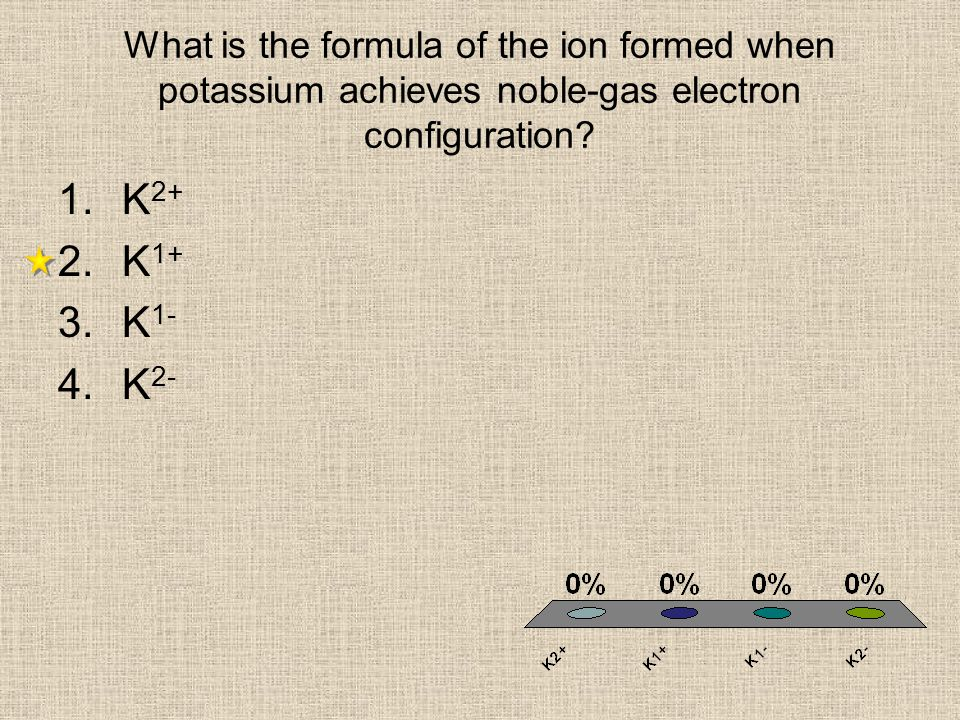 What is the formula of the ion formed when potassium achieves noble-gas electron configuration
