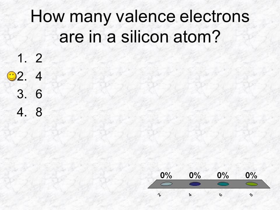 How many valence electrons are in a silicon atom