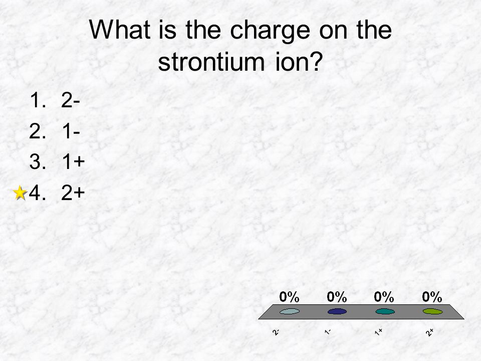 What is the charge on the strontium ion