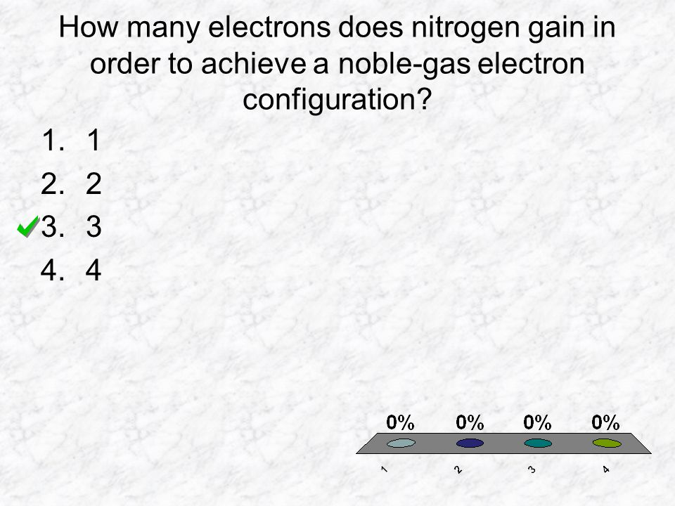 How many electrons does nitrogen gain in order to achieve a noble-gas electron configuration