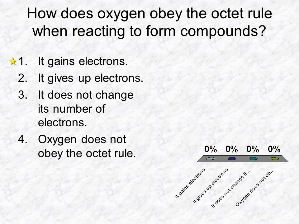 How does oxygen obey the octet rule when reacting to form compounds