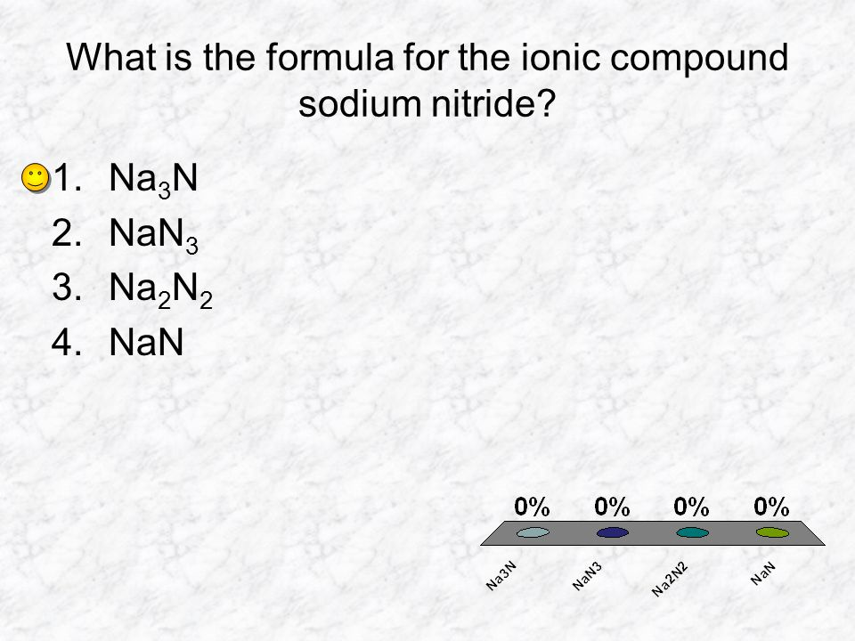 What is the formula for the ionic compound sodium nitride