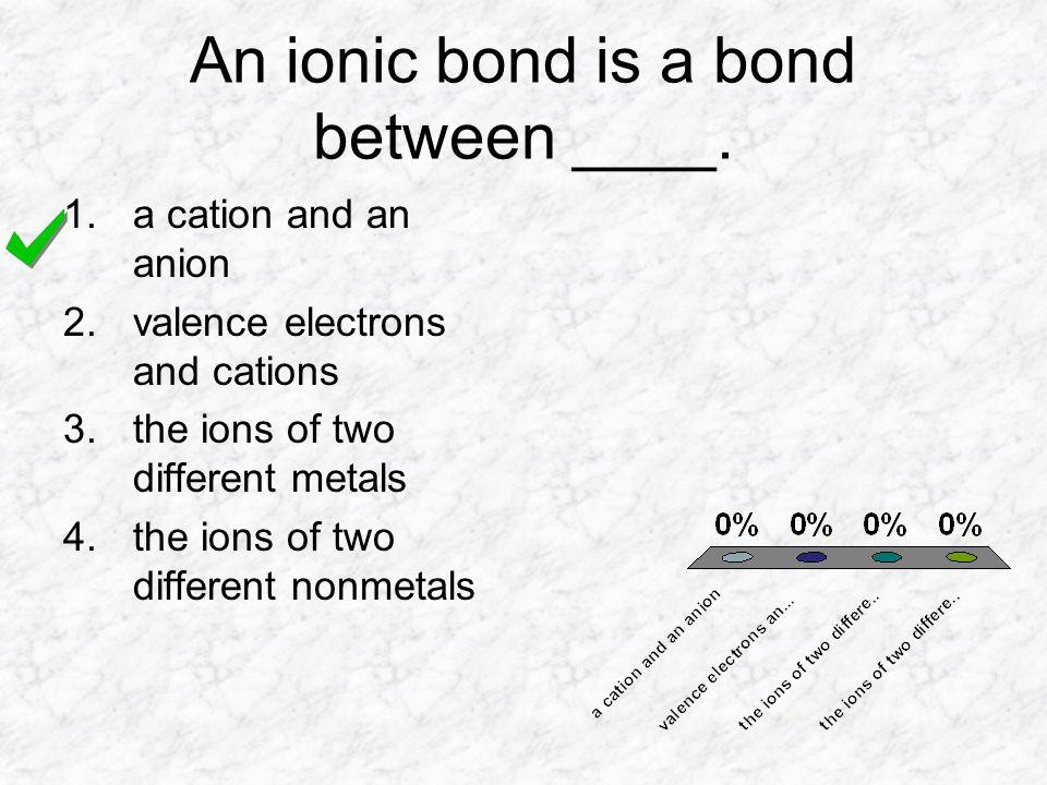 An ionic bond is a bond between ____.