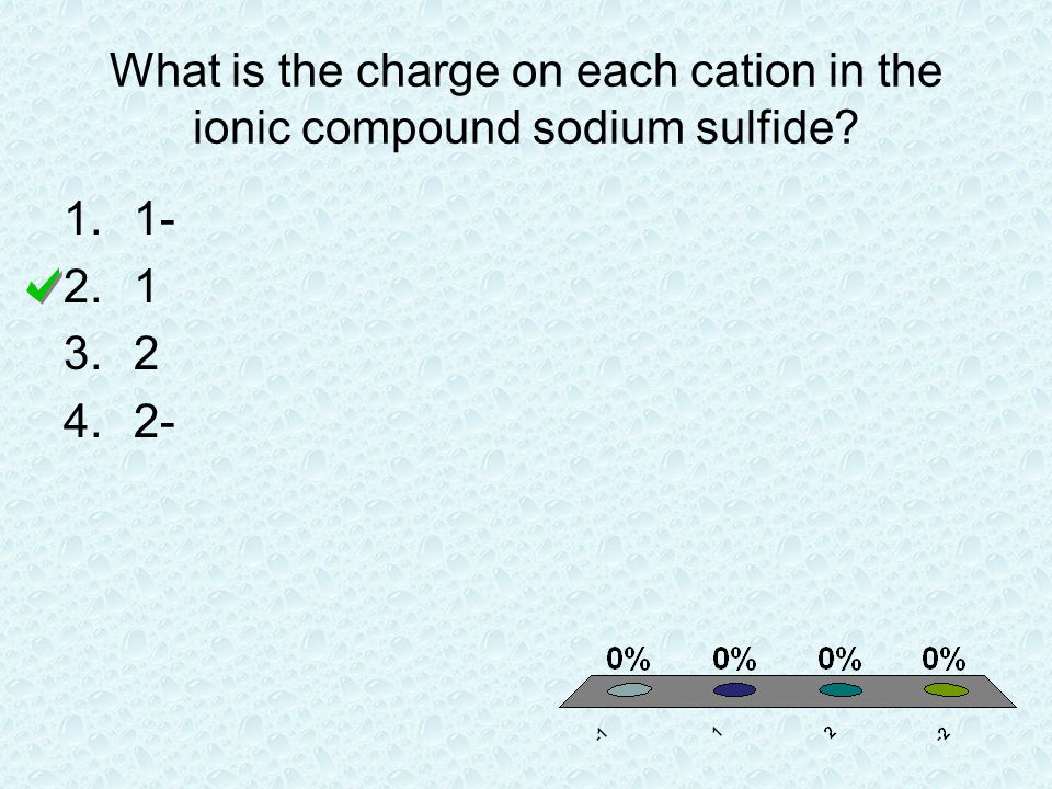 What is the charge on each cation in the ionic compound sodium sulfide