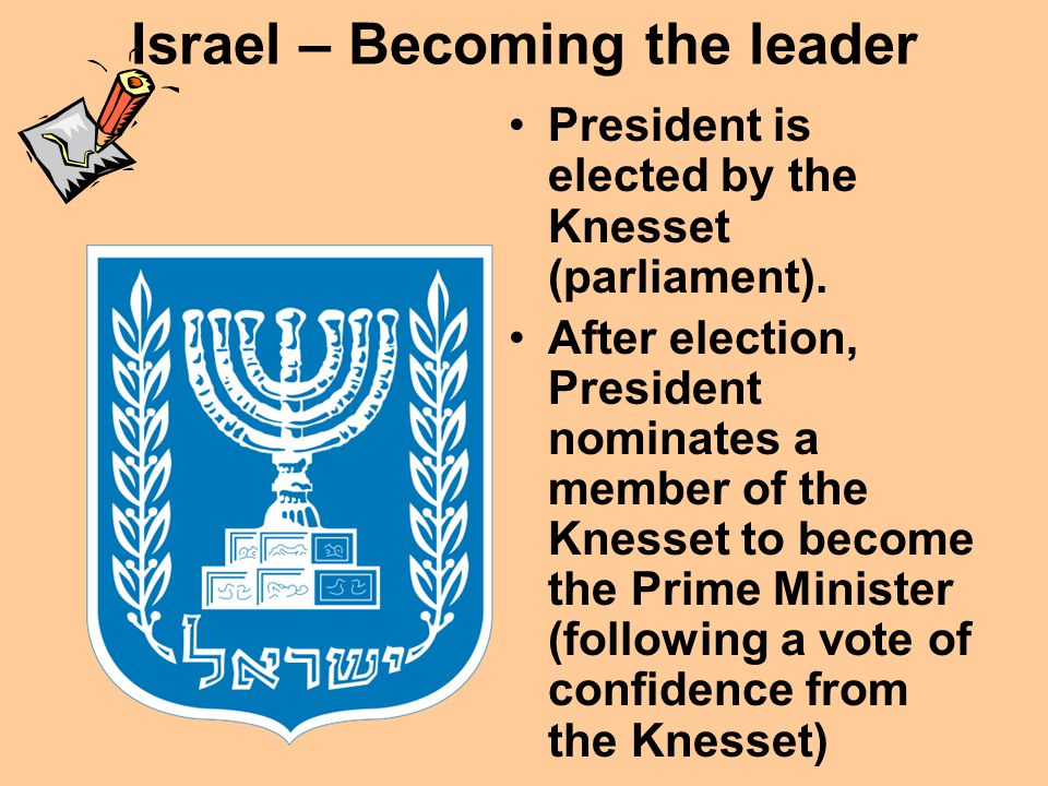 Israel – Becoming the leader
