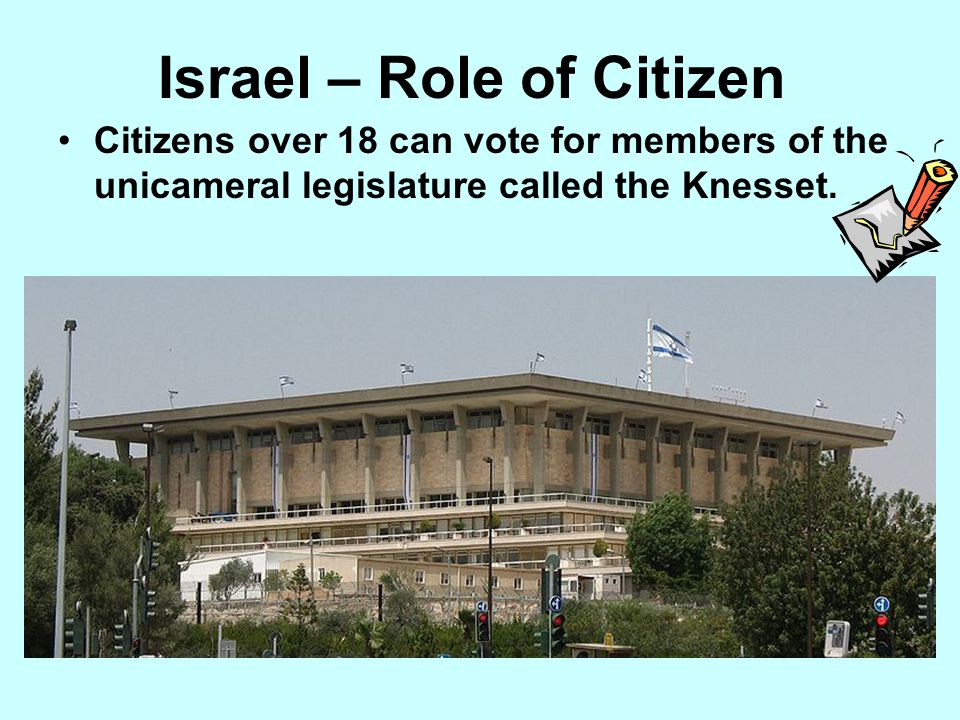 Israel – Role of Citizen