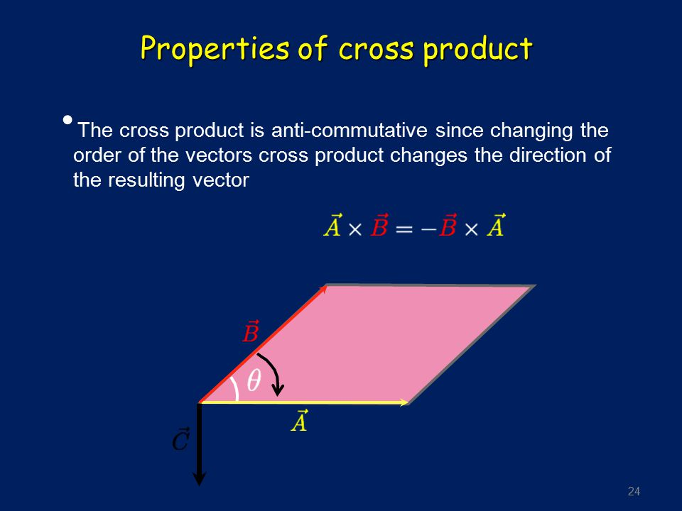 Properties of cross product