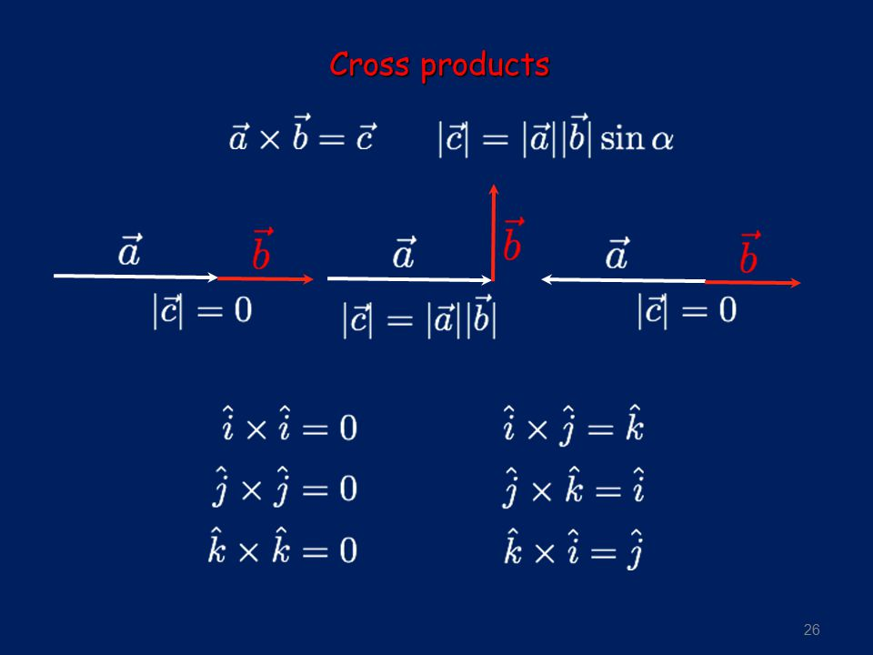 Cross products